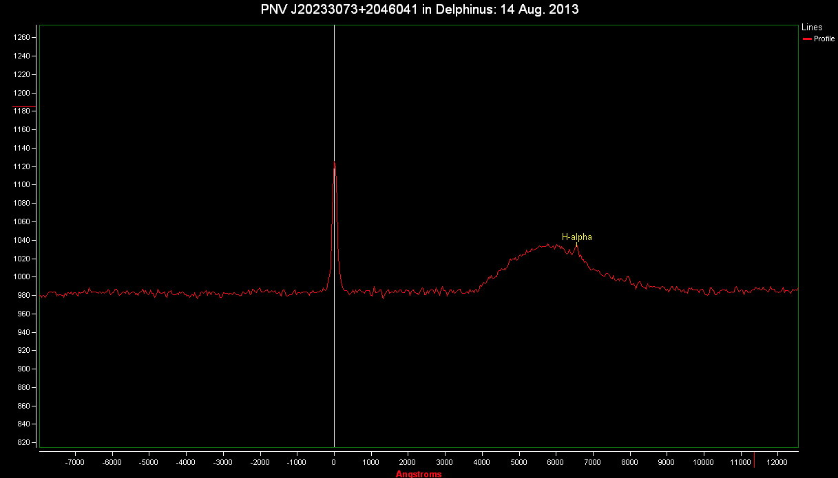 PNV J20233073+2046041: A Spectrum (Aug. 14, 2013)