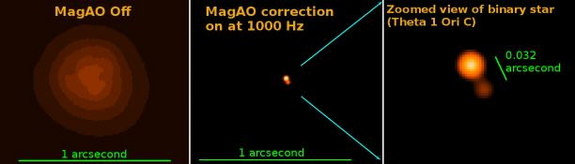 "The power of visible light adaptive optics: On the left is a ""normal"" photo of the theta 1 Ori C binary star in red light. The middle image shows the same object, but with MagAO's adaptive optics system turned on.  Eliminating the atmospheric blurring, the resulting photo becomes about 17 times sharper, turning a blob into a crisp image of a binary star pair.  These are the highest resolution photos taken by a telescope. Image released Aug. 20, 2013."