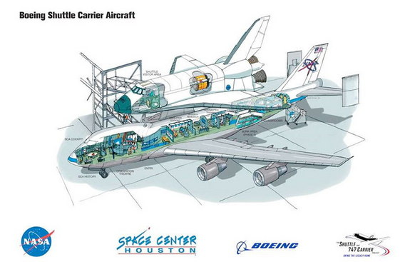 Concept art for the 747 Shuttle Carrier Aircraft at Space Center Houston showing the exhibits planned for inside the historic aircraft and orbiter replica.