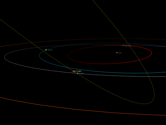 This orbit diagram shows the path of the newfound asteroid 2013 QR1, which passes Earth at a range of 1.8 million miles (3 million km) on Aug. 25, 2013.