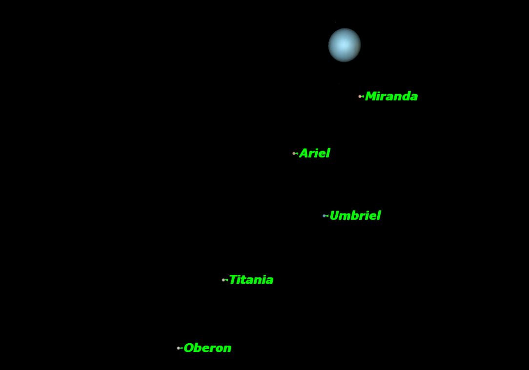 Uranus, September 2013