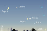 This sky map shows the location of Saturn in the evening sky on Sept. 9, 2013, in relation to Venus and the crescent moon just after sunset.