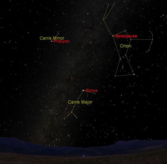 Procyon: Bright Star With Hidden Companion
