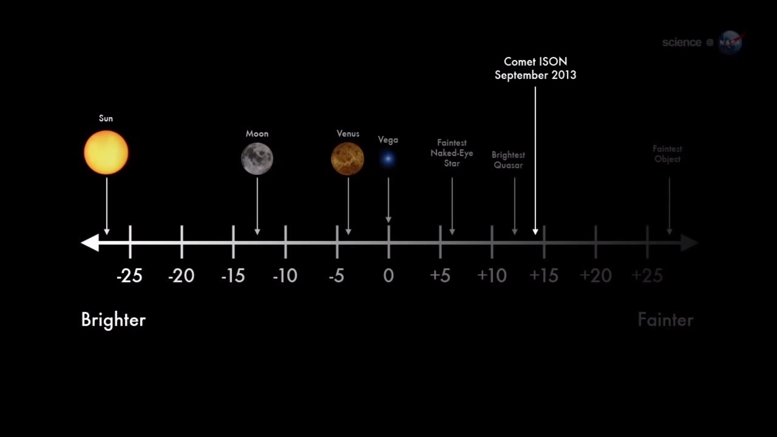 You May See Comet ISON Soon