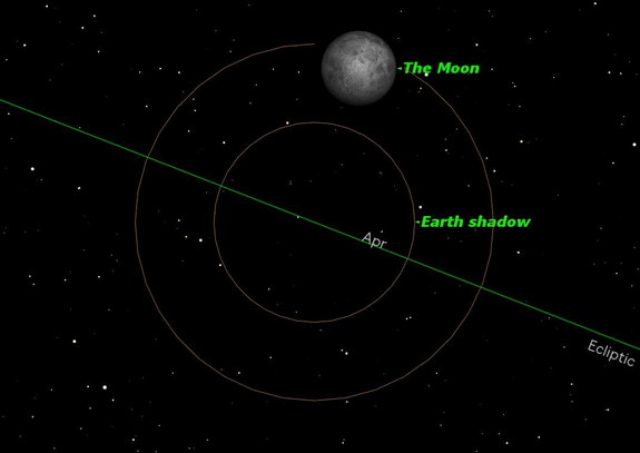 Friday/Saturday, Oct. 18/19, 2:25–4:37 a.m. EDT. The Moon will pass through the edge (penumbra) of the Earth's shadow just after moonrise on the East Coast of North America. This eclipse is very slight, so you will have to look closely so as not to miss it. Look for a shading on the lower half of the Full Moon. It will also be visible in Africa, Europe, and the Middle East.