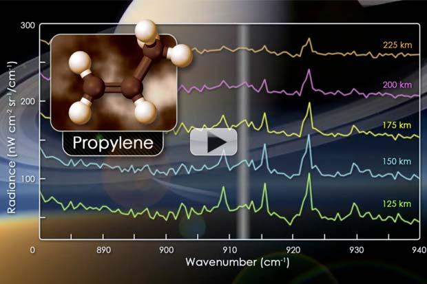 Plastic Moon: Propylene Detected On Titan | Video