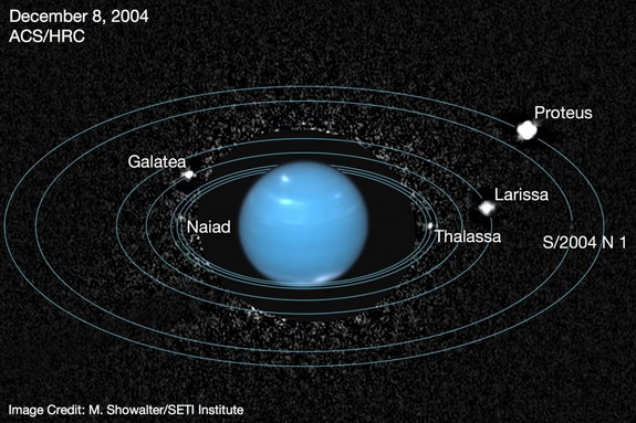 This version of the image identifies all of the bodies orbiting Neptune visible in the image. Note that even the newly-discovered moon, provisionally identified as S/2004 N 1, is visible here as a faint dot. Image released Oct. 8, 2013.