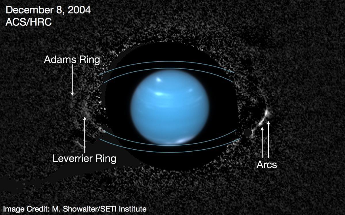 Neptune's Ring Arcs Labelled