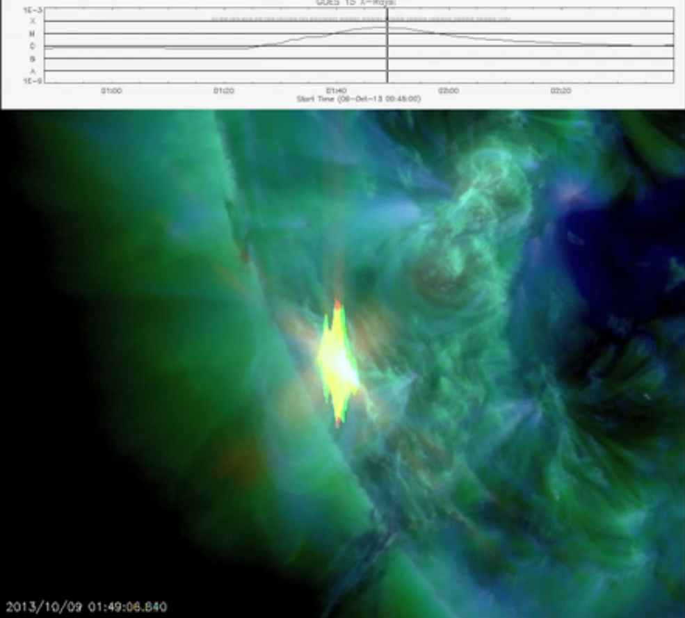 Sun Unleashes Strongest Solar Flare In 2 Months