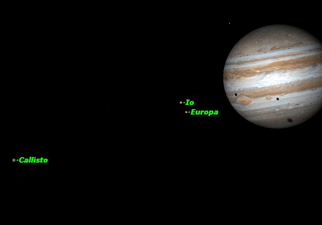 Jupiter Moons Perform Cosmic Shadow Dance This Week