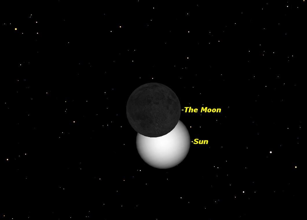 New Moon, November 2013