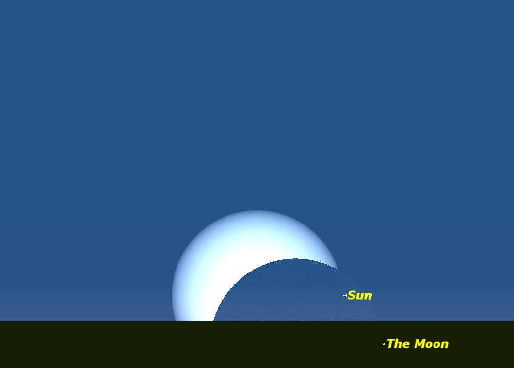 Hybrid Solar Eclipse, Nov. 3, 2013