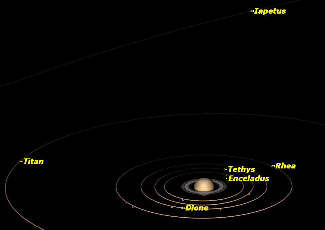 Saturn, November 2013