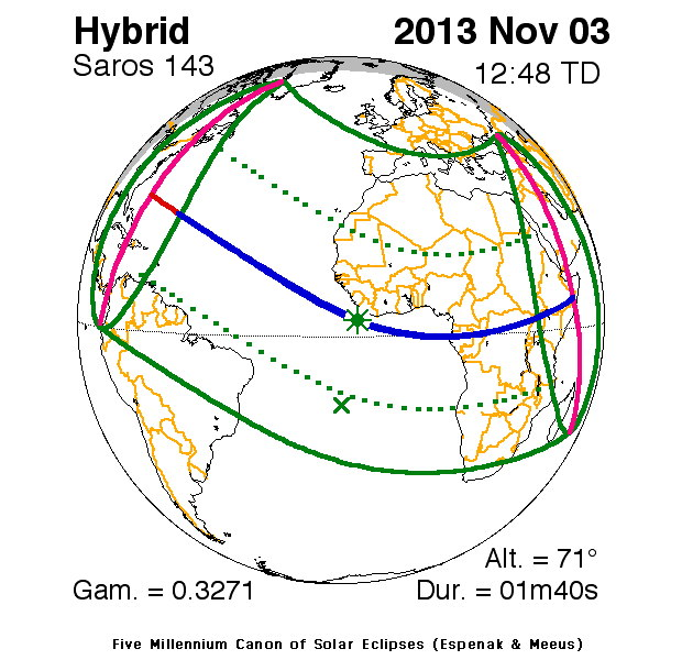Hybrid Solar Eclipse of November 3, 2013