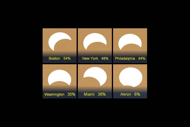 United States Views of Partial Eclipses on Nov. 3, 2013