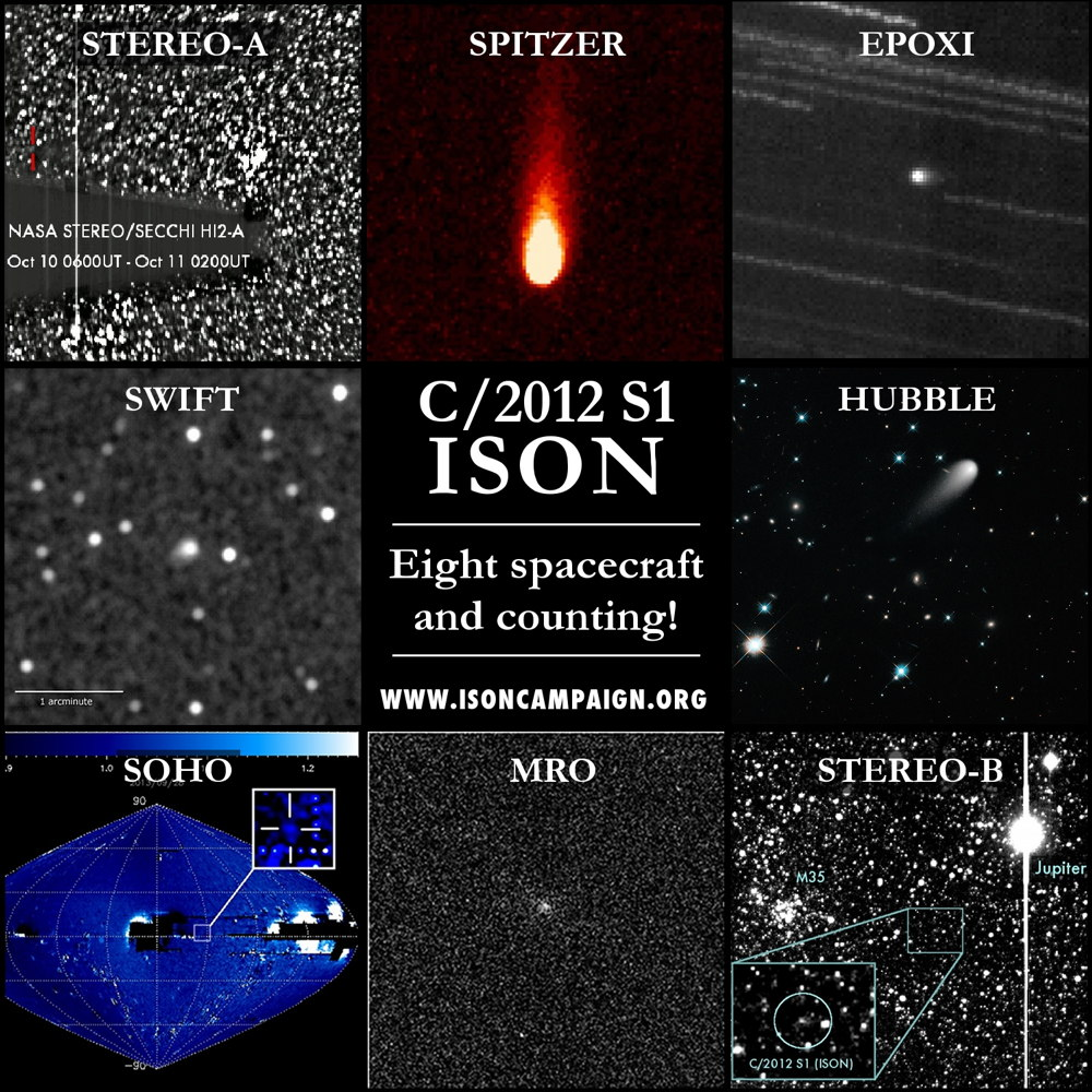 Eight Spacecraft's Observations of Comet ISON
