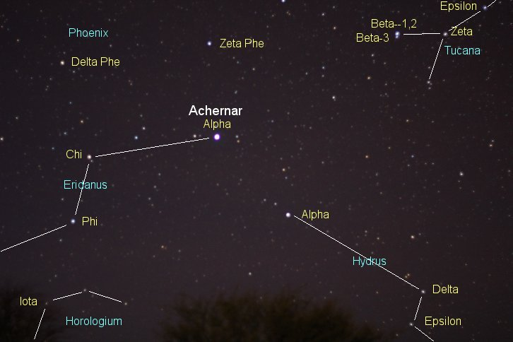 Achernar: Binary Star at the End of the River