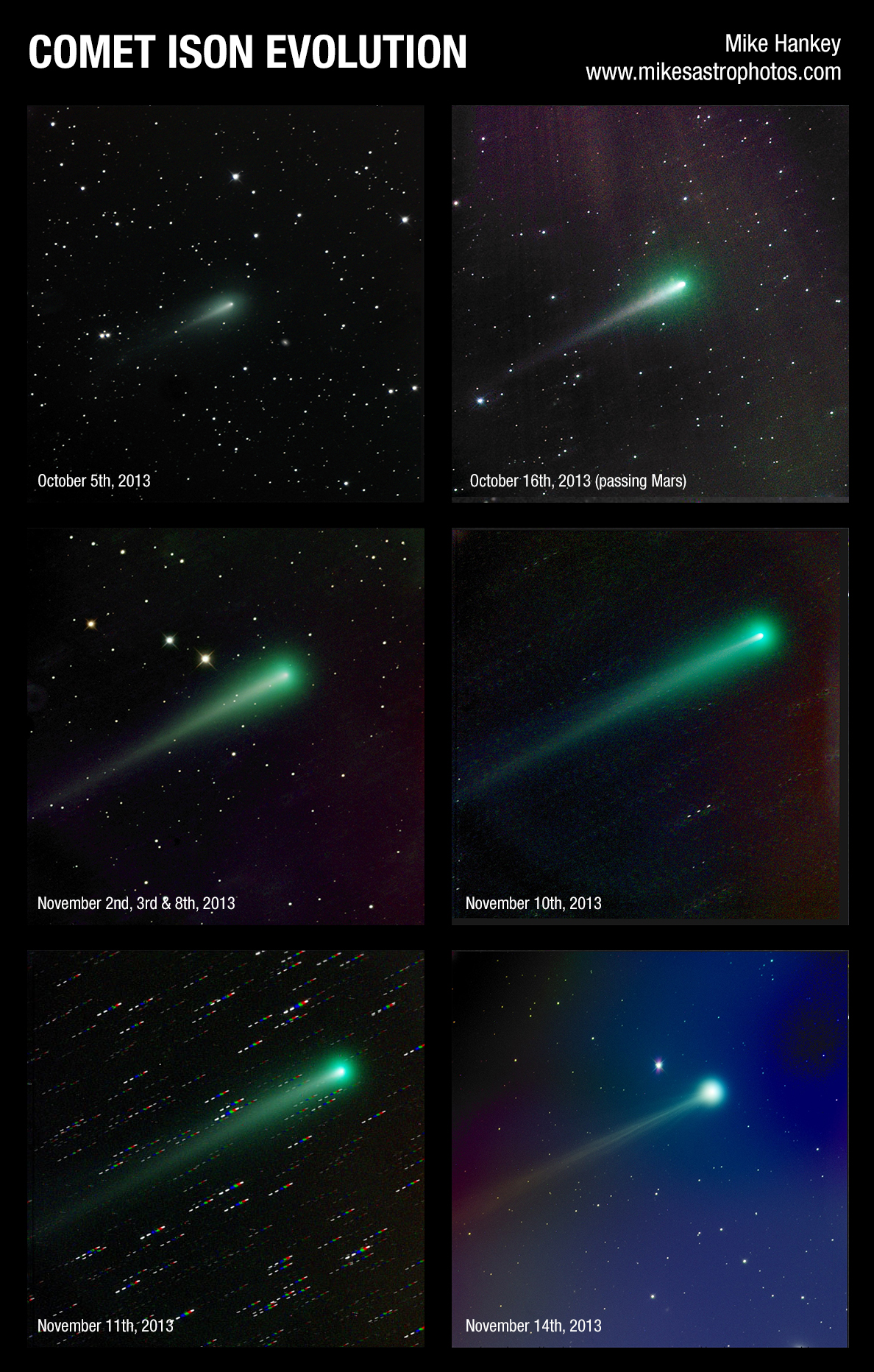 ISON Evolution by Mike Hankey