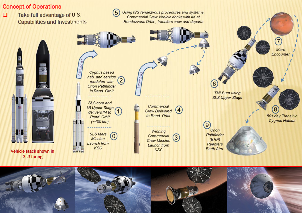 Inspiration Mars Mission Concept