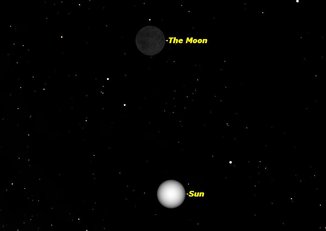 New Moon, December 2013