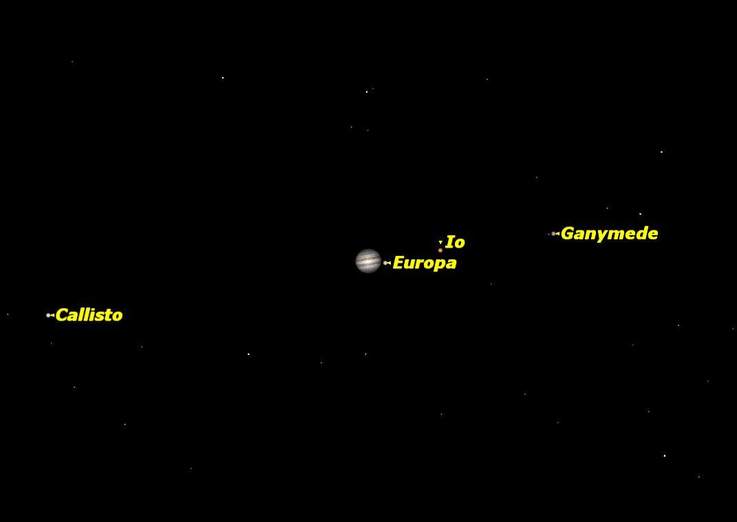 Jupiter, December 2013