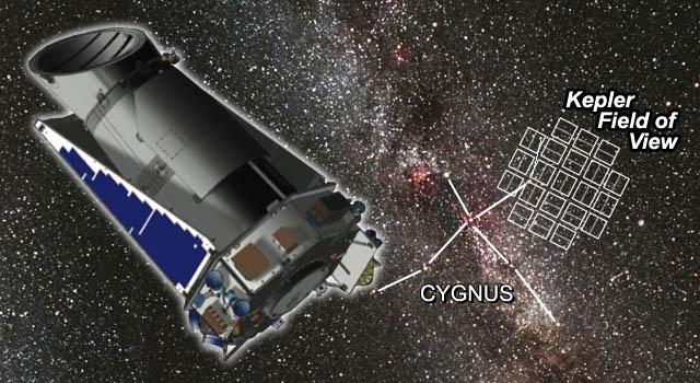 Kepler Space Telescope: Exoplanet Hunter