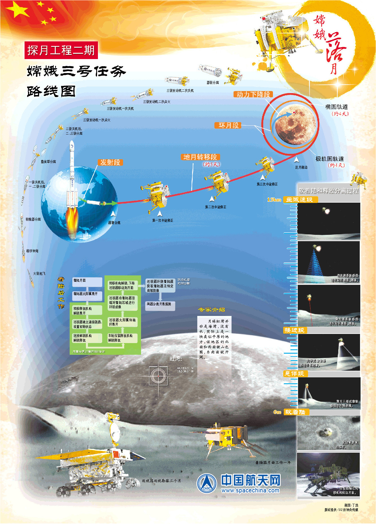 China's 1st Moon Rover Arrives in Lunar Orbit