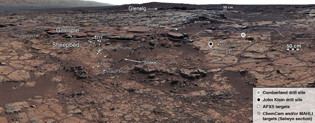 Ancient Mars Lake Could Have Supported Life, Curiosity Rover Shows