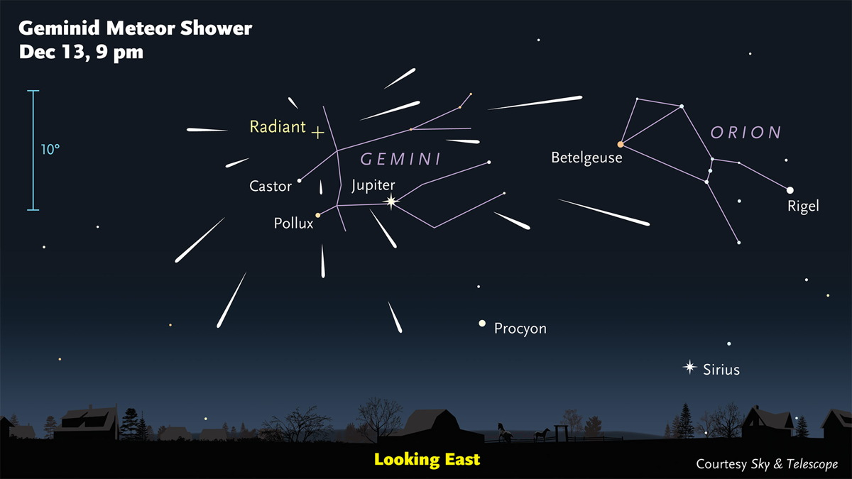 Geminid Meteor Shower 2013 Sky Map