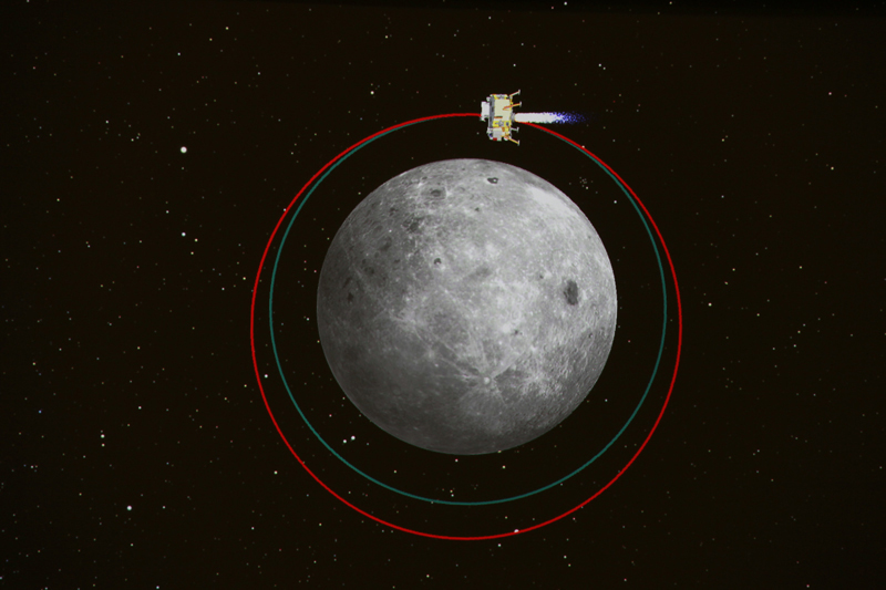 Chang'e 3 Orbit Around the Moon