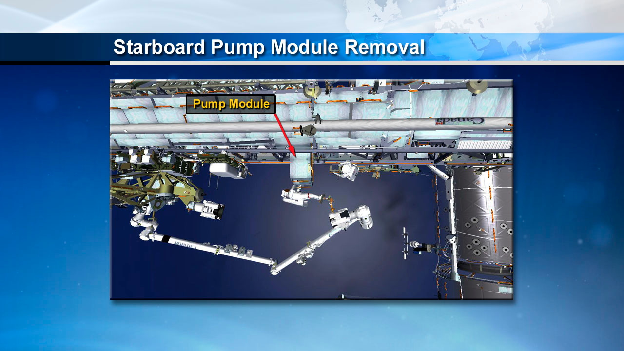 Starboard Pump Module Removal