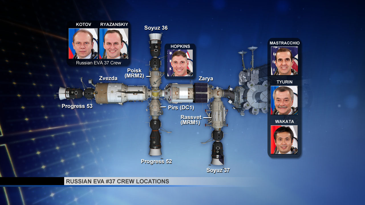 ISS Crew Locations: Dec. 27, 2013 Spacewalk