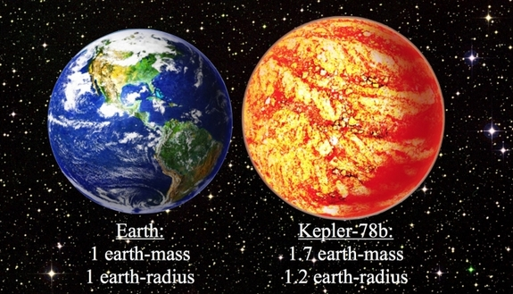 An illustration comparing Earth to Kepler 78-b, the most twin-like of the extrasolar planets yet discovered.