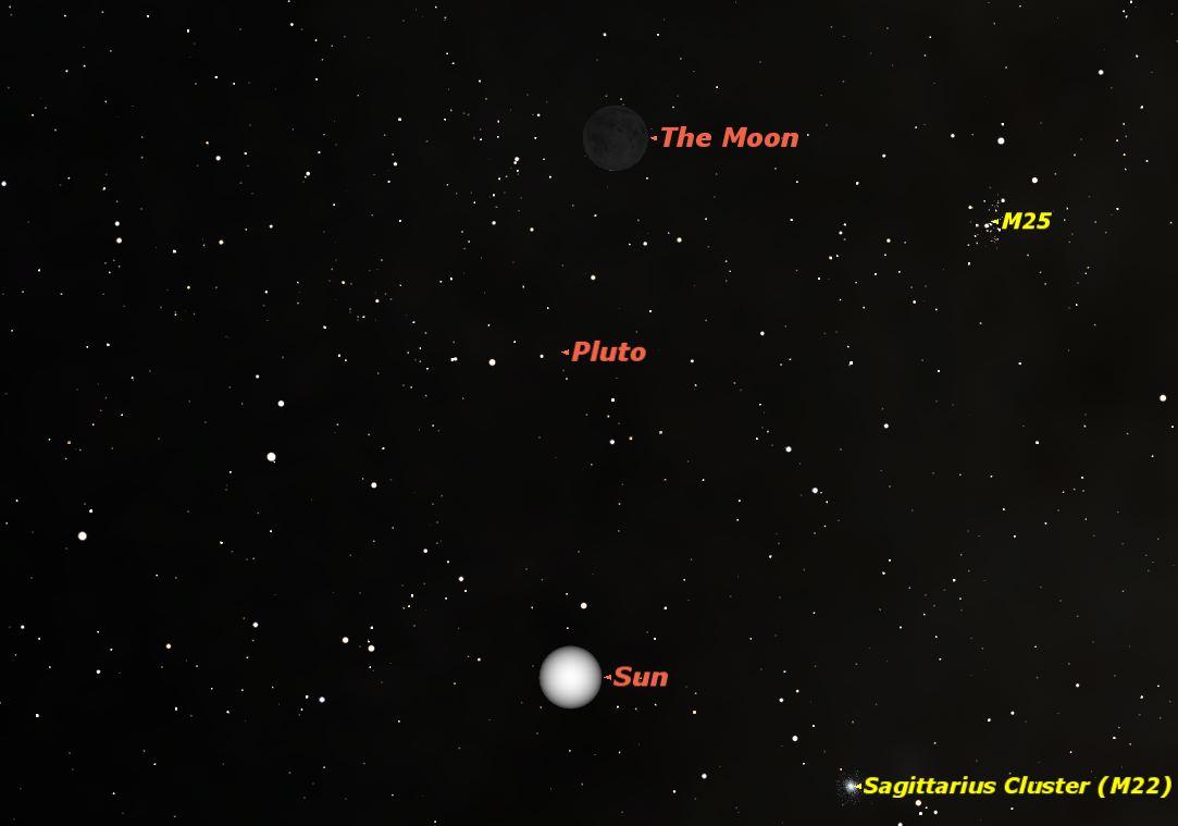 New Moon, January 2014