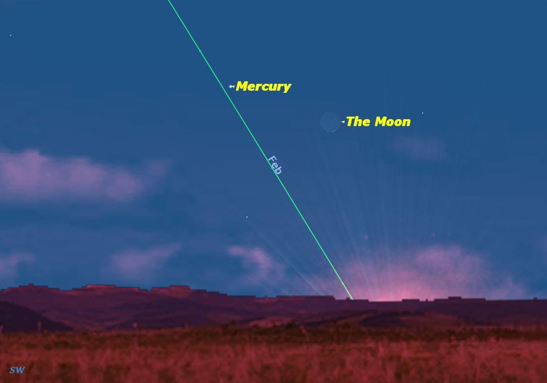 Mercury at Greatest Elongation East, January 2014