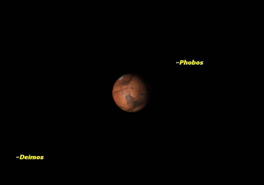 Mars, January 2014