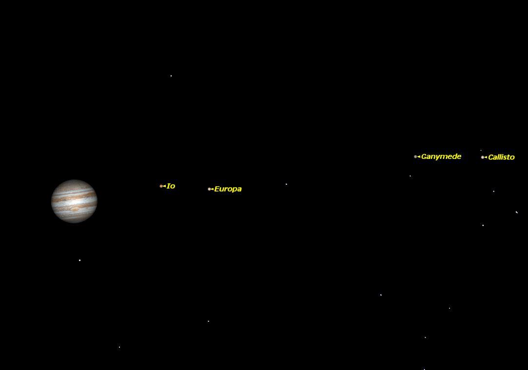 Jupiter, January 2014