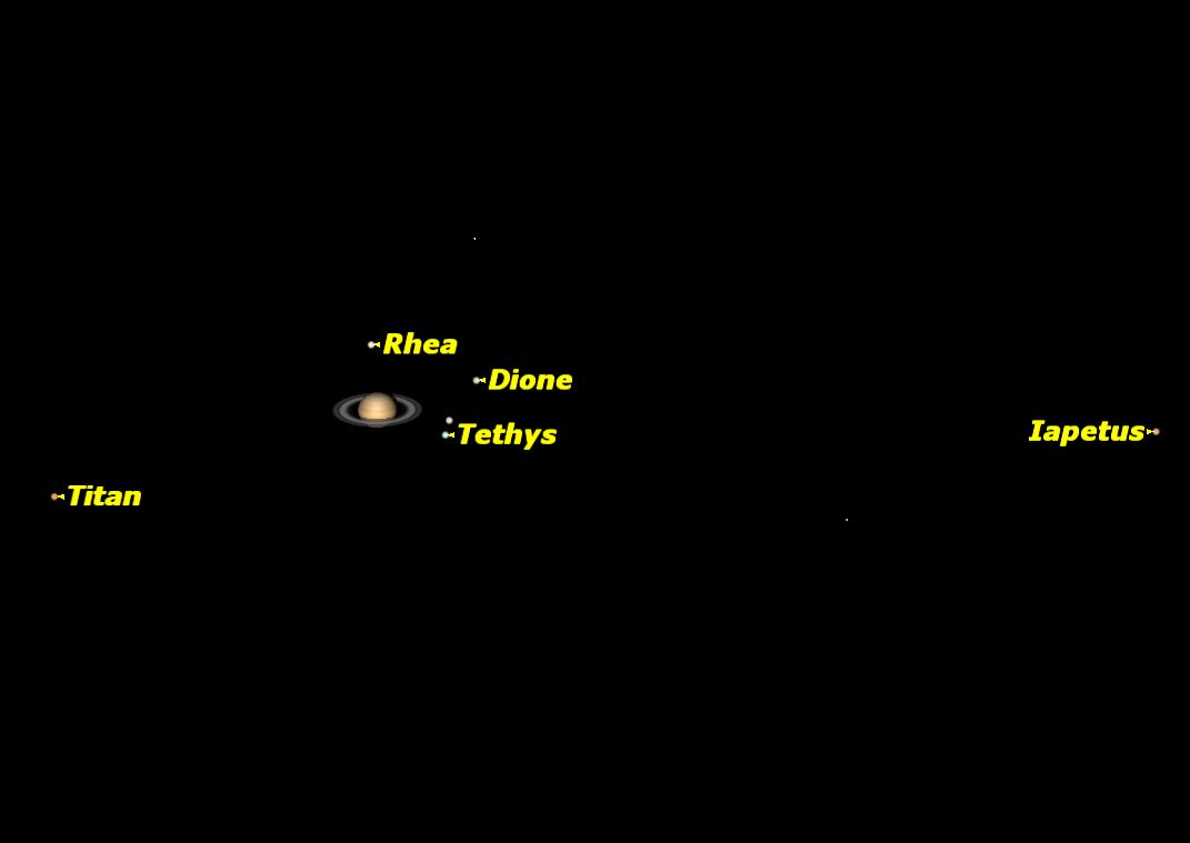 Saturn, January 2014