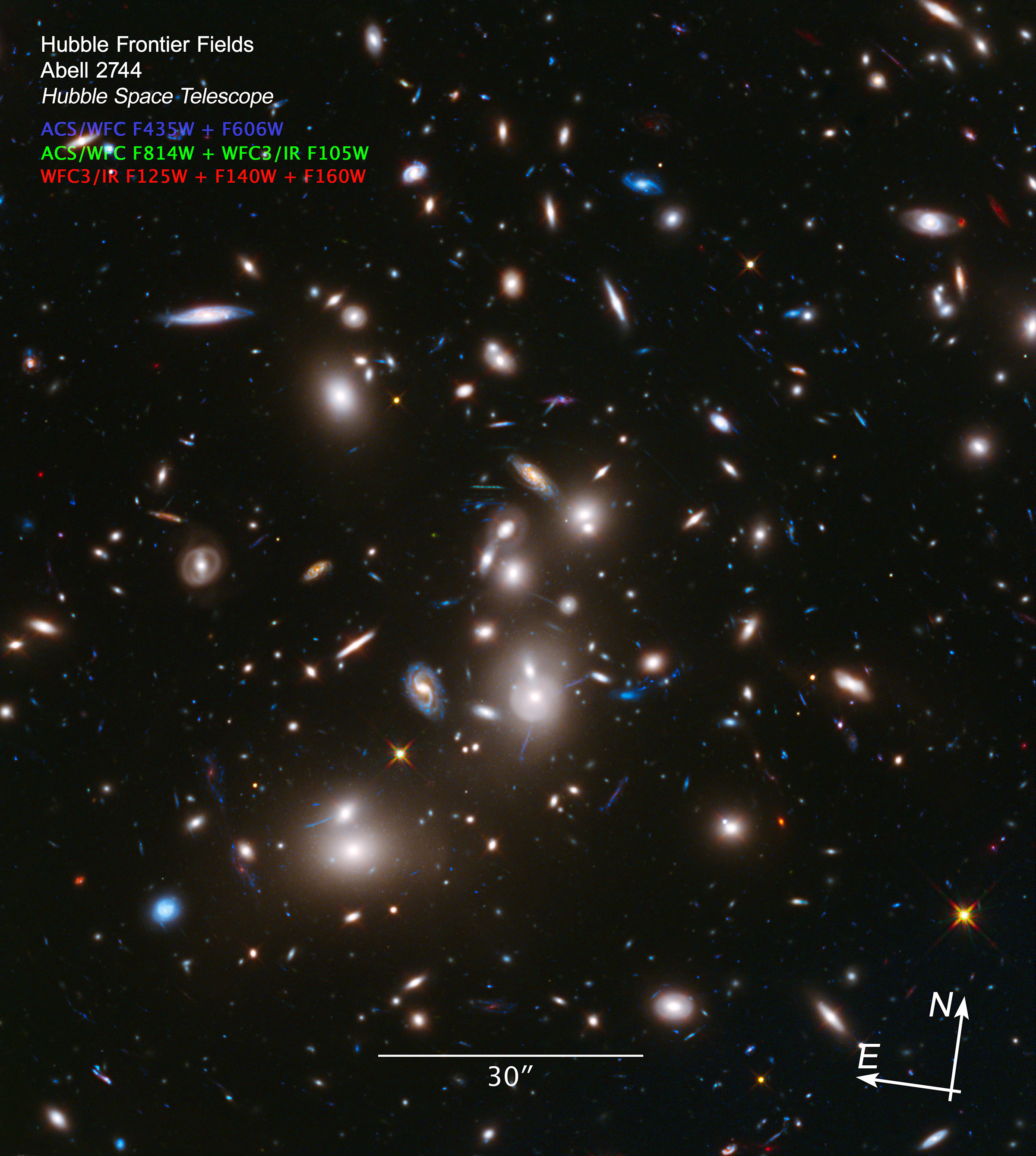 Hubble Telescope Reveals One of the Youngest Galaxies Ever Seen