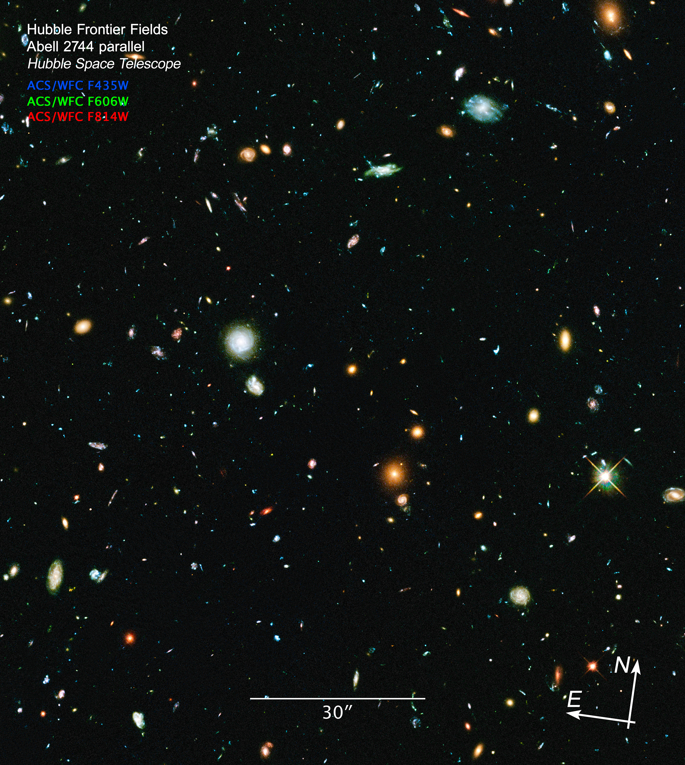Compass and Scale for Hubble Frontier Field Abell 2744-Parallel