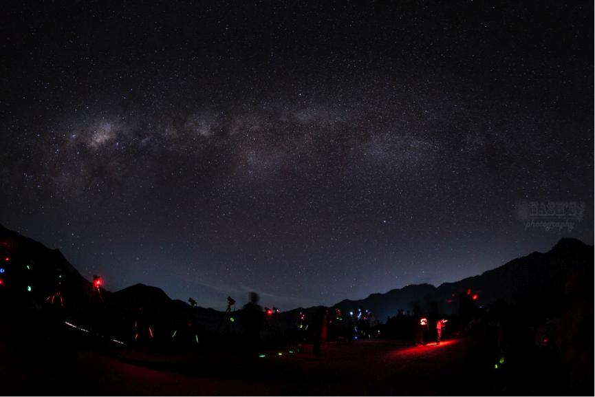 Behind the Scenes: The Milky Way Galaxy and Explorers