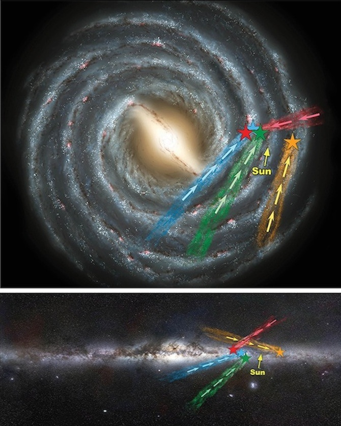 Strange, Hypervelocity Stars Get Ejected from Milky Way