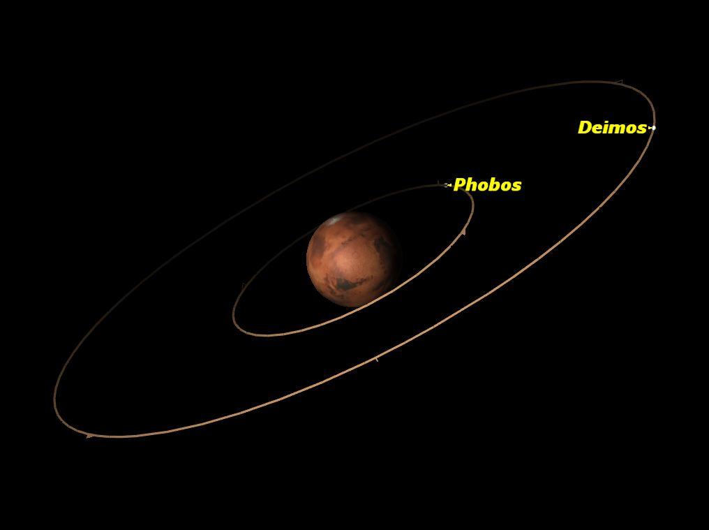 Mars, Februrary 2014