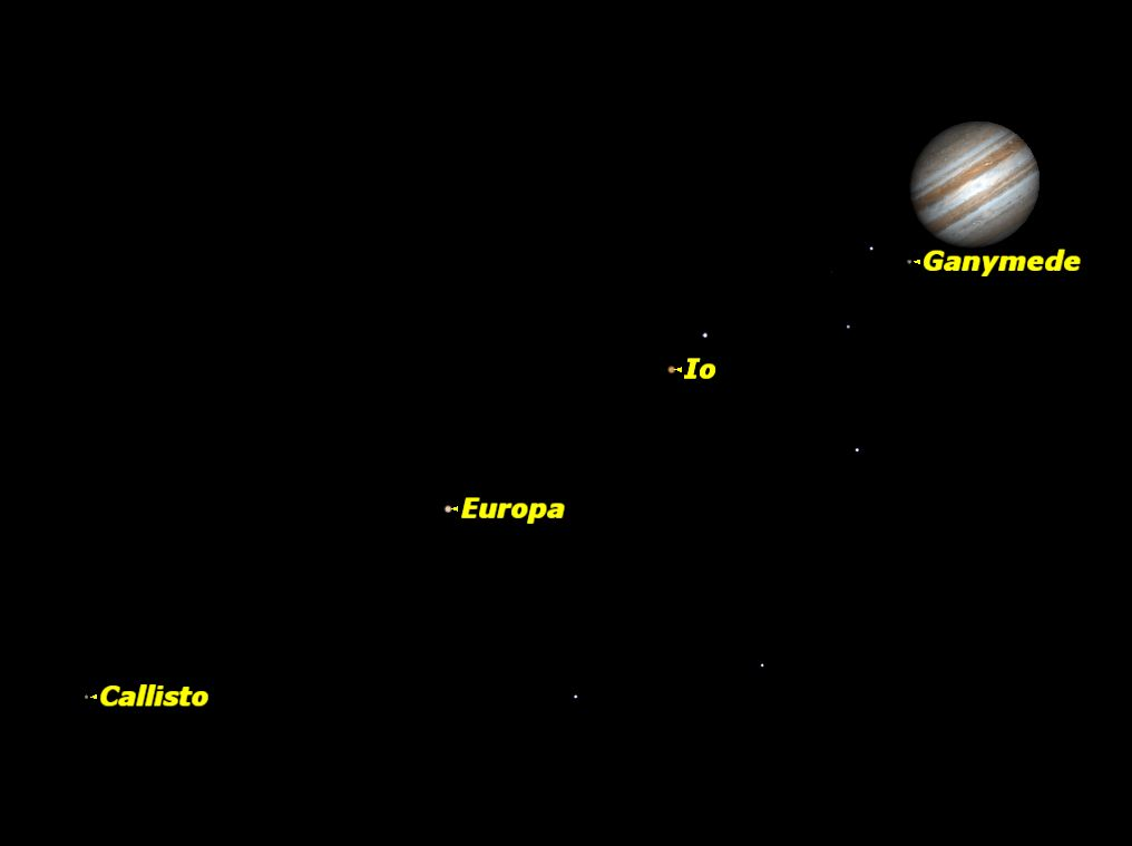 Jupiter, Februrary 2014