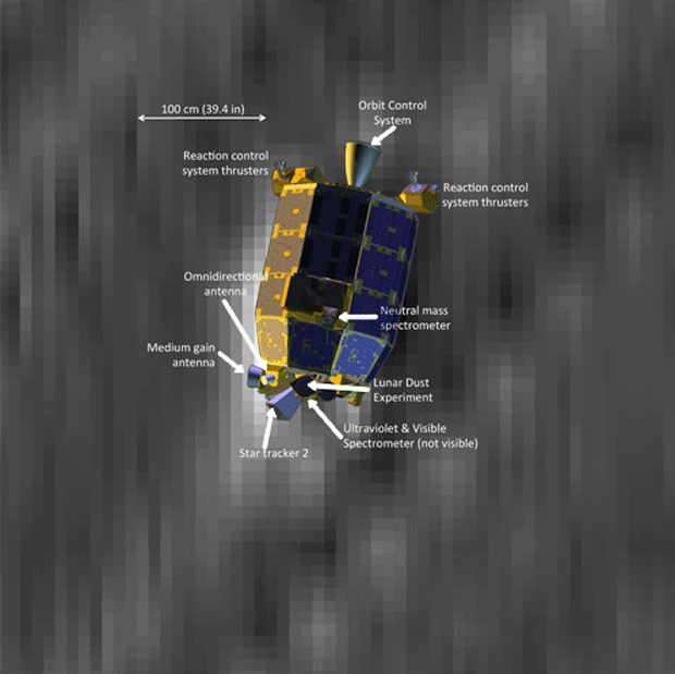 LRO Image of LADEE with Computer-Generated Image
