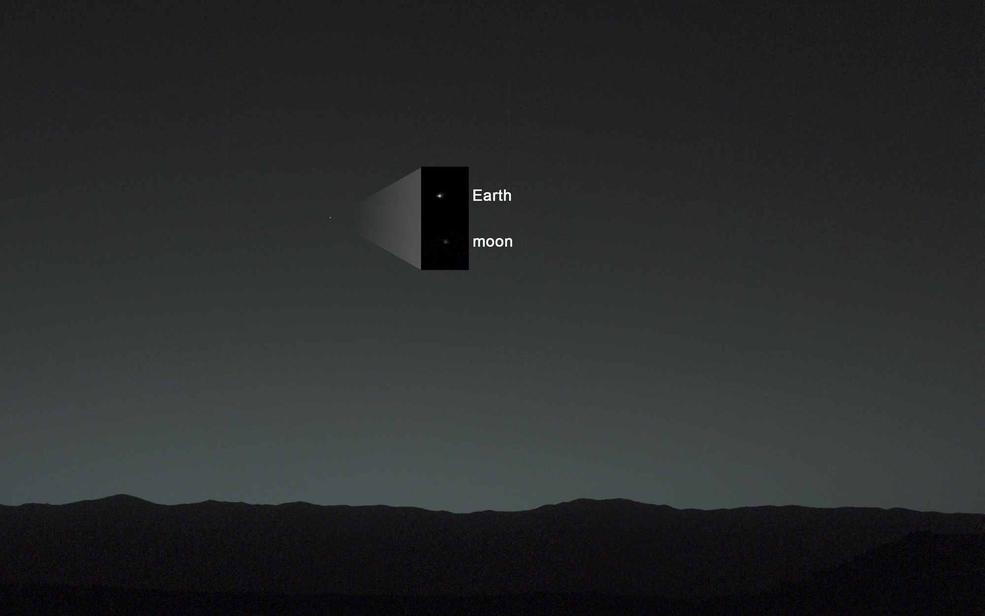Curiosity Rover Sees Earth and Moon from Mars (Inset)