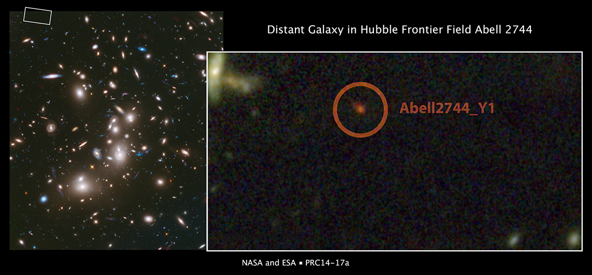 Hubble Abell 2744 Galaxy