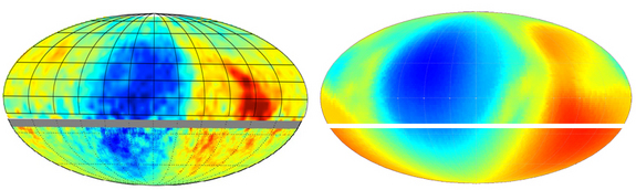 Cosmic ray intensities (left) compared with predictions (right) from NASA's IBEX spacecraft. The similarity between these observations and predictions supports the local galactic magnetic field direction determined from IBEX observations made from particles at vastly lower energies than the cosmic ray observations shown here. The blue area represents regions of lower fluxes of cosmic rays. The gray and white lines separate regions of different energies—lower energies above the lines, high energies below.