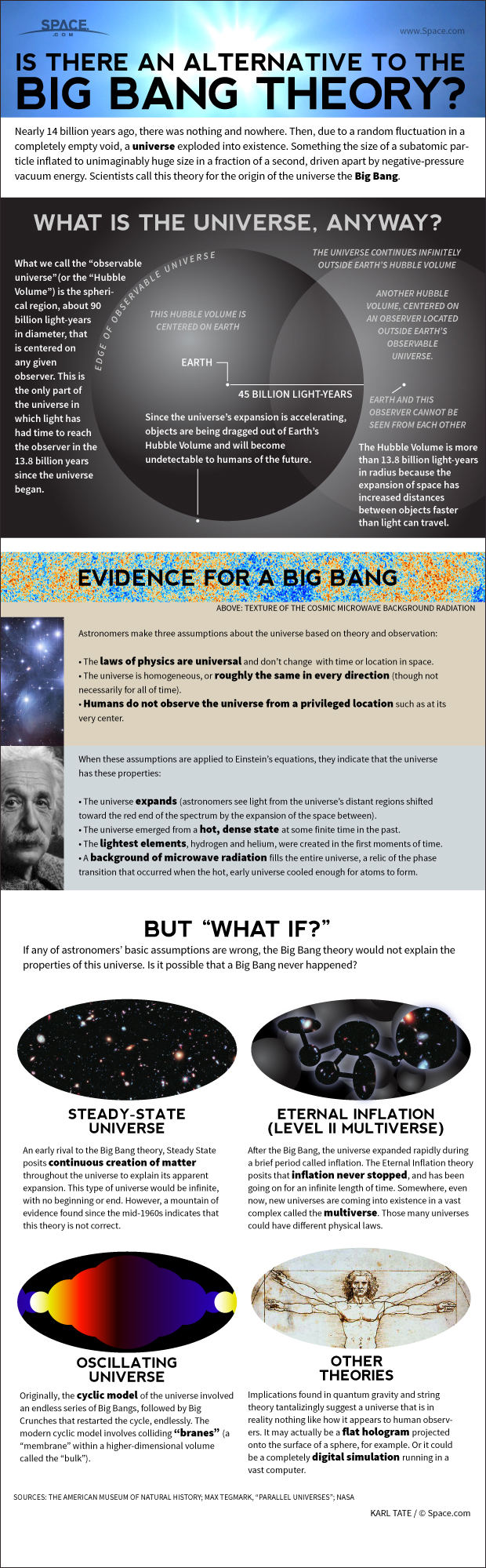 Explanation of and alternatives to the Big Bang theory.