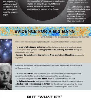 "Most astronomers believe the universe began 13.8 billion years ago in a sudden explosion called the Big Bang. Other theorists have invented alternatives and extensions to this theory. [<a href=""http://www.space.com/24781-big-bang-theory-alternatives-infographic.html"">See the full Space.com infographic here</a>]"